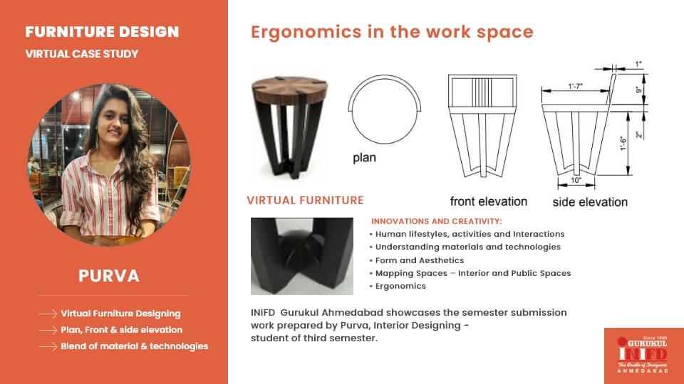 Furniture CASE STUDY by Purva