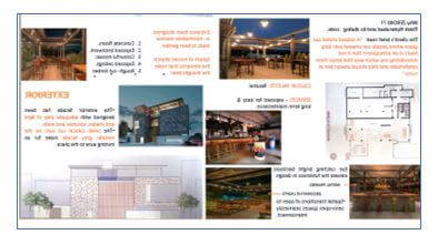 Bar Cafe Restaurant Interior Decoration Case Study Inifd Ahmedabad