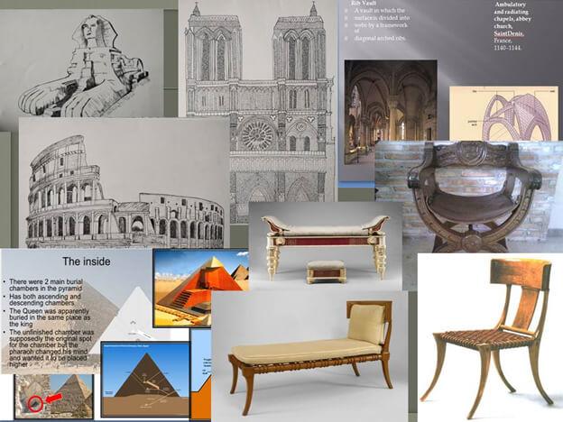 interior design course syllabus india